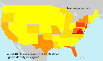 Surname Chaos in USA