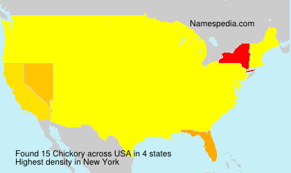 Chickory