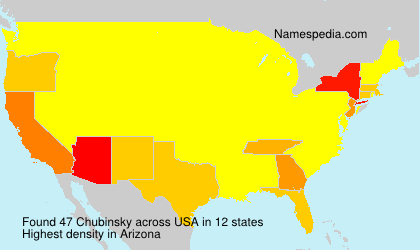 Surname Chubinsky in USA