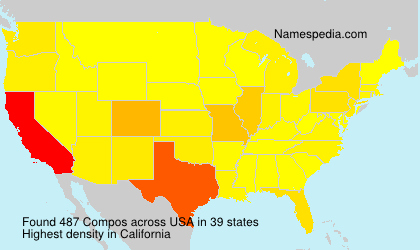 Surname Compos in USA