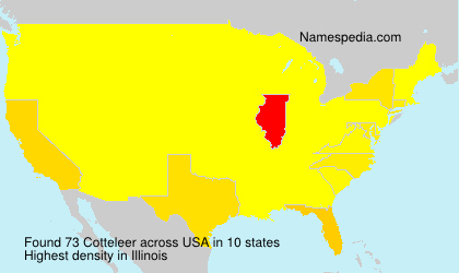 Surname Cotteleer in USA