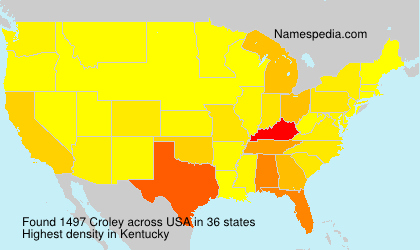 Croley - USA