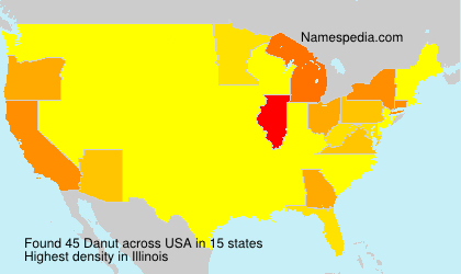 Surname Danut in USA