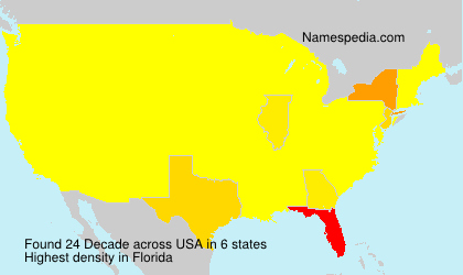 Surname Decade in USA