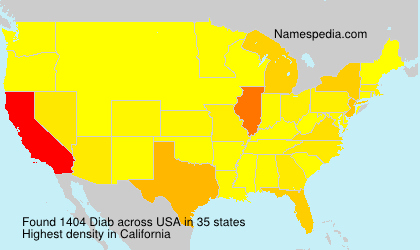 Surname Diab in USA
