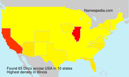 Surname Dirzo in USA