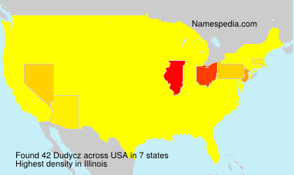 Surname Dudycz in USA