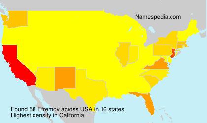 Surname Efremov in USA
