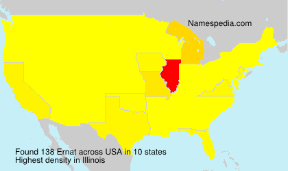 Surname Ernat in USA