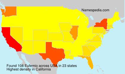 Surname Eufemio in USA