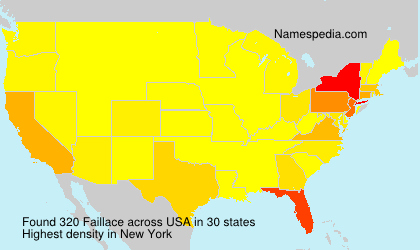 Surname Faillace in USA