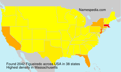 Surname Figueiredo in USA