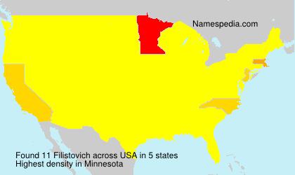 Filistovich