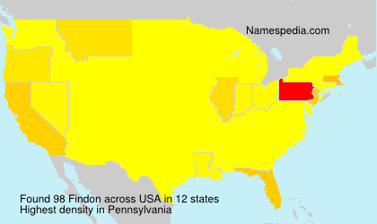 Surname Findon in USA