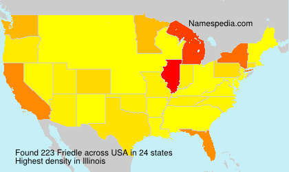 Friedle