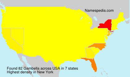 Gambella