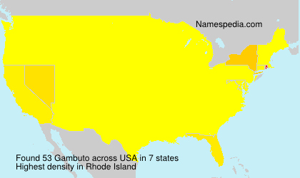 Surname Gambuto in USA