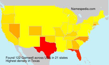 Gamwell