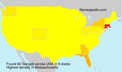 Gangell