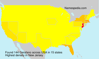 Surname Garafano in USA