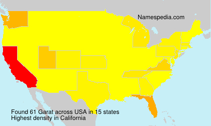 Surname Garat in USA