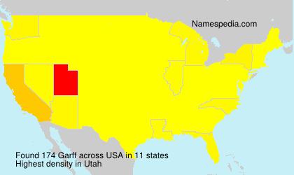 Garff