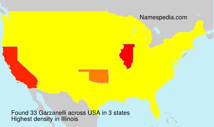 Garzanelli