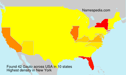 Surname Gauto in USA