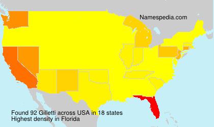 Gilletti - USA