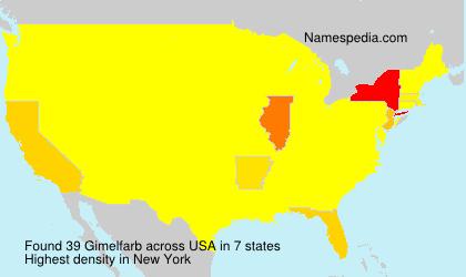 Surname Gimelfarb in USA