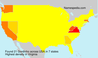 Surname Gordinho in USA