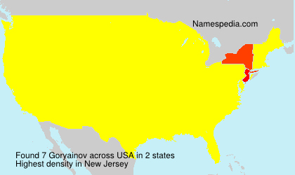 Surname Goryainov in USA