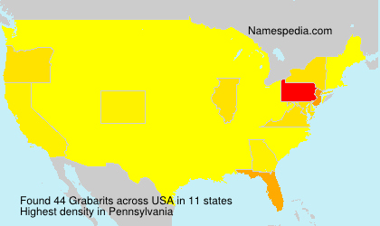 Surname Grabarits in USA
