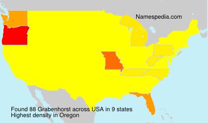 Surname Grabenhorst in USA