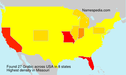 Surname Grabic in USA