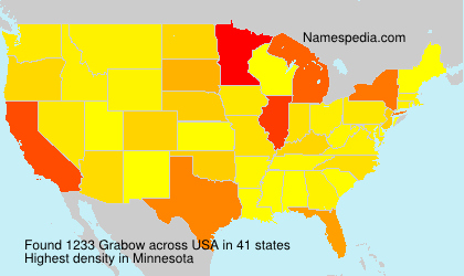 Surname Grabow in USA