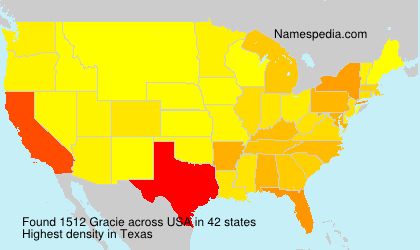 Surname Gracie in USA