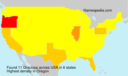 Surname Graciosa in USA