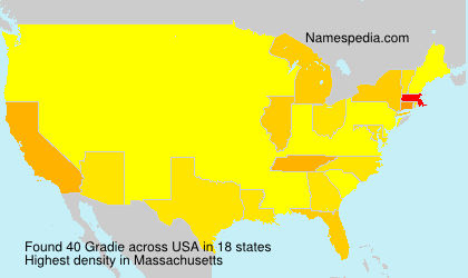 Surname Gradie in USA
