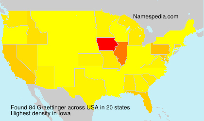 Graettinger - USA