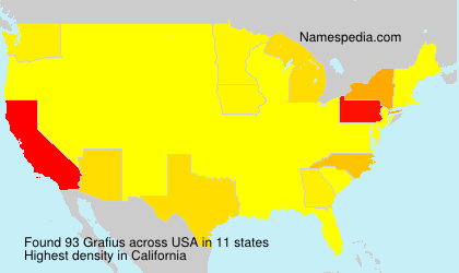 Surname Grafius in USA