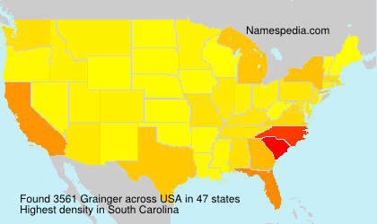 Surname Grainger in USA