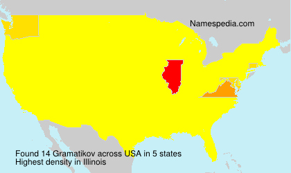 Surname Gramatikov in USA