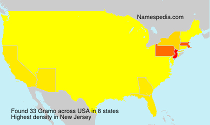 Surname Gramo in USA