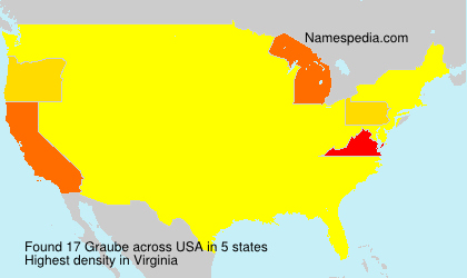 Surname Graube in USA