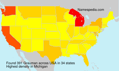 Grauman
