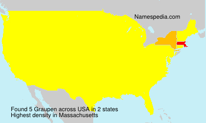 Surname Graupen in USA