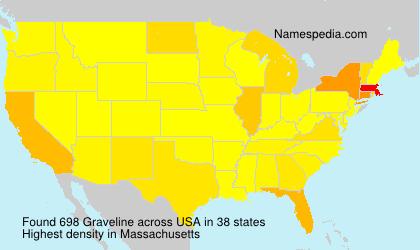 Graveline