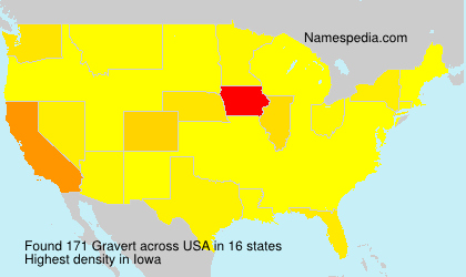 Gravert