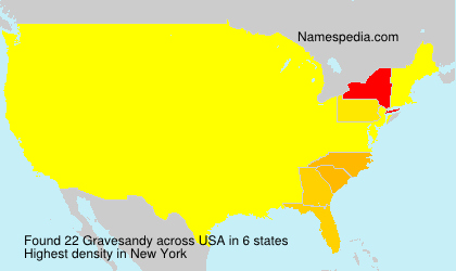 Surname Gravesandy in USA